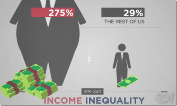 income-inequality-living income